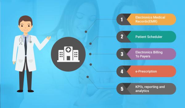 functionality-of-hospital