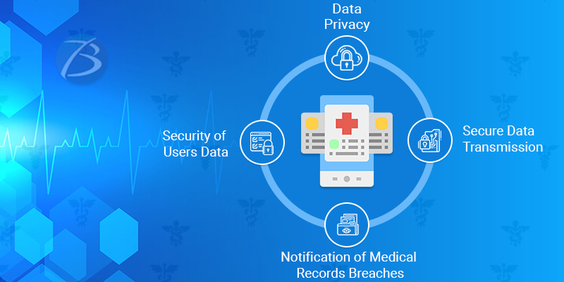 HIPAA Compliance mobile apps