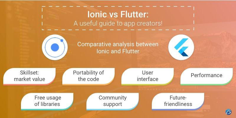 Ionic and Flutter app development services