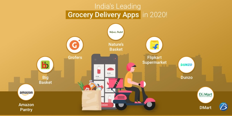 India's Leading Grocery Delivery Apps in 2020!