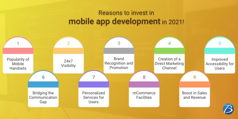 Reasons to invest in mobile app development in 2021!