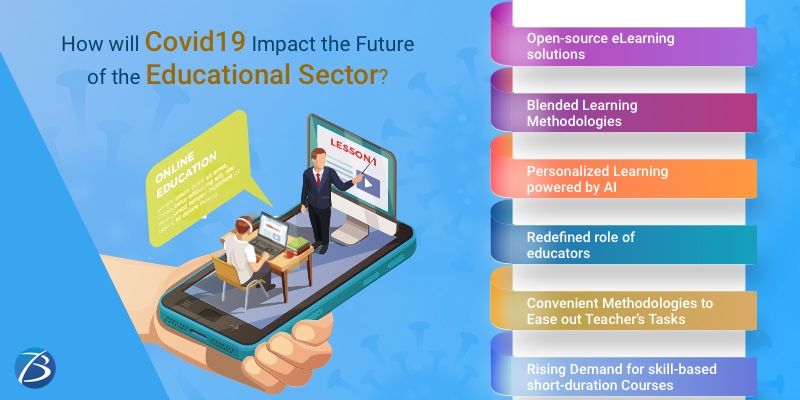 How will Covid19 Impact the Future of the Educational Sector?
