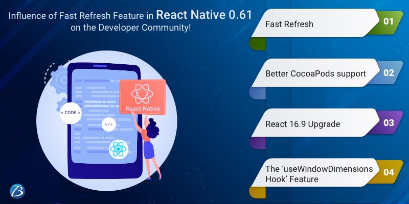 React Native 0.61: Fast Refresh Features