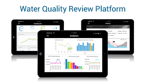water_Quality_Review_Platform