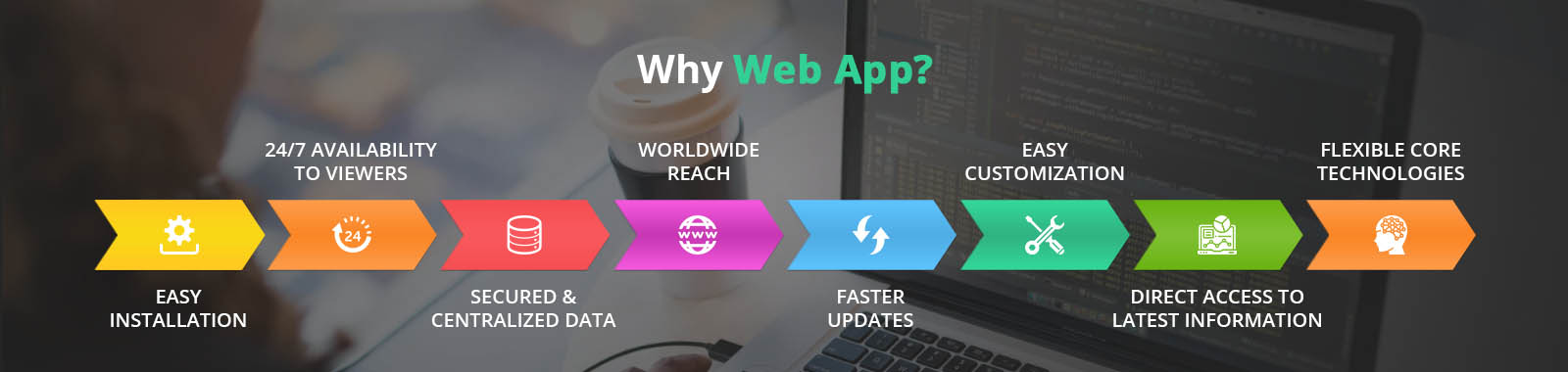 website-development-services